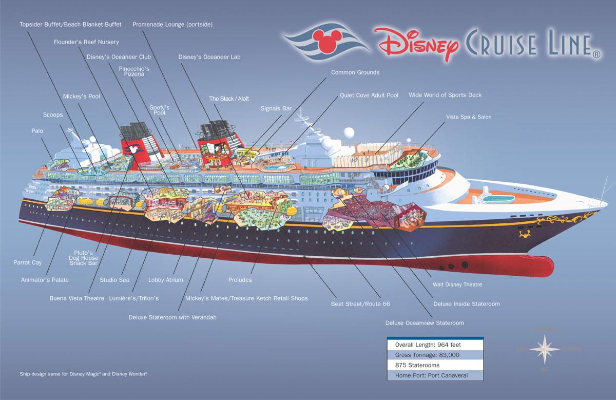 Disney Cruise Line Ship Layout